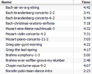 Classical Magic Track Listing